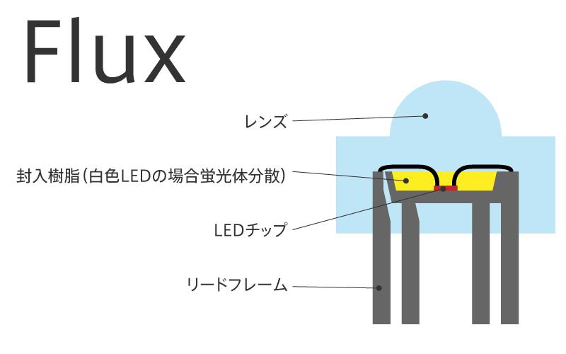 ima_led1_3