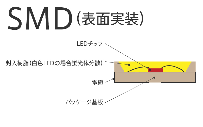 ima_led1_4