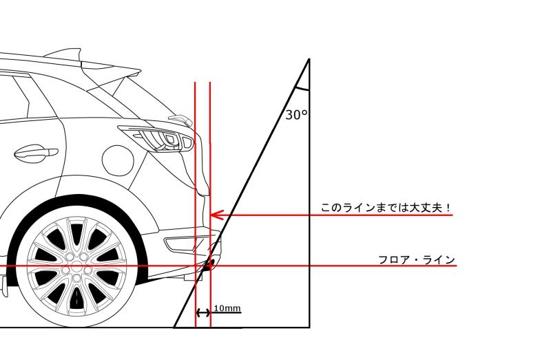 マフラーに関する車検基準が色々と細かいから注意が必要 ...